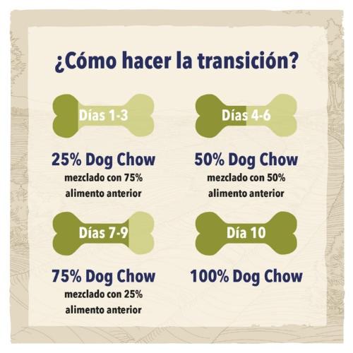 Ração para cãezinhos Dog Chow Puppy com cordeiro