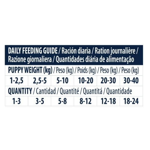 Advance Baby protect Puppy snack Bolachas para cachorros